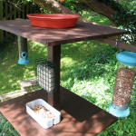 Making Wooden Bird Tables For Your Garden